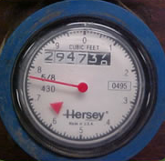 Detail image of a meter face